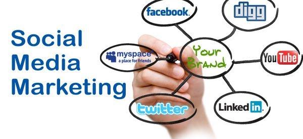 Image result for SMM(Social Media Marketing)