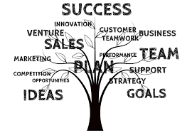 Best 5 Tips For How to Successfully Grow your Business