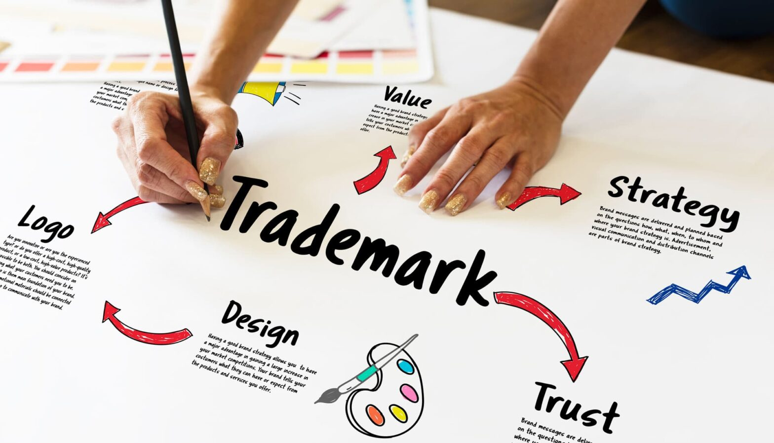 Trademark Registration Online Process in India