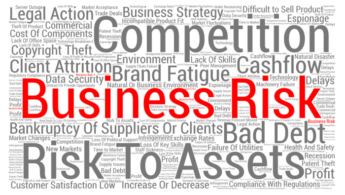 IT risks facing companies in 2020