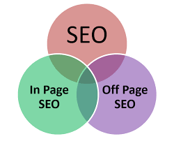 On-Page-Versus-Off-Page-SEO